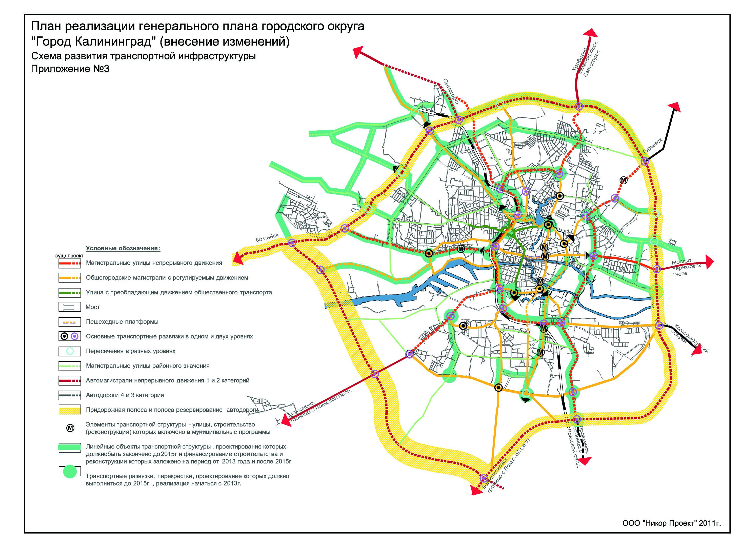 План реализации Генерального плана