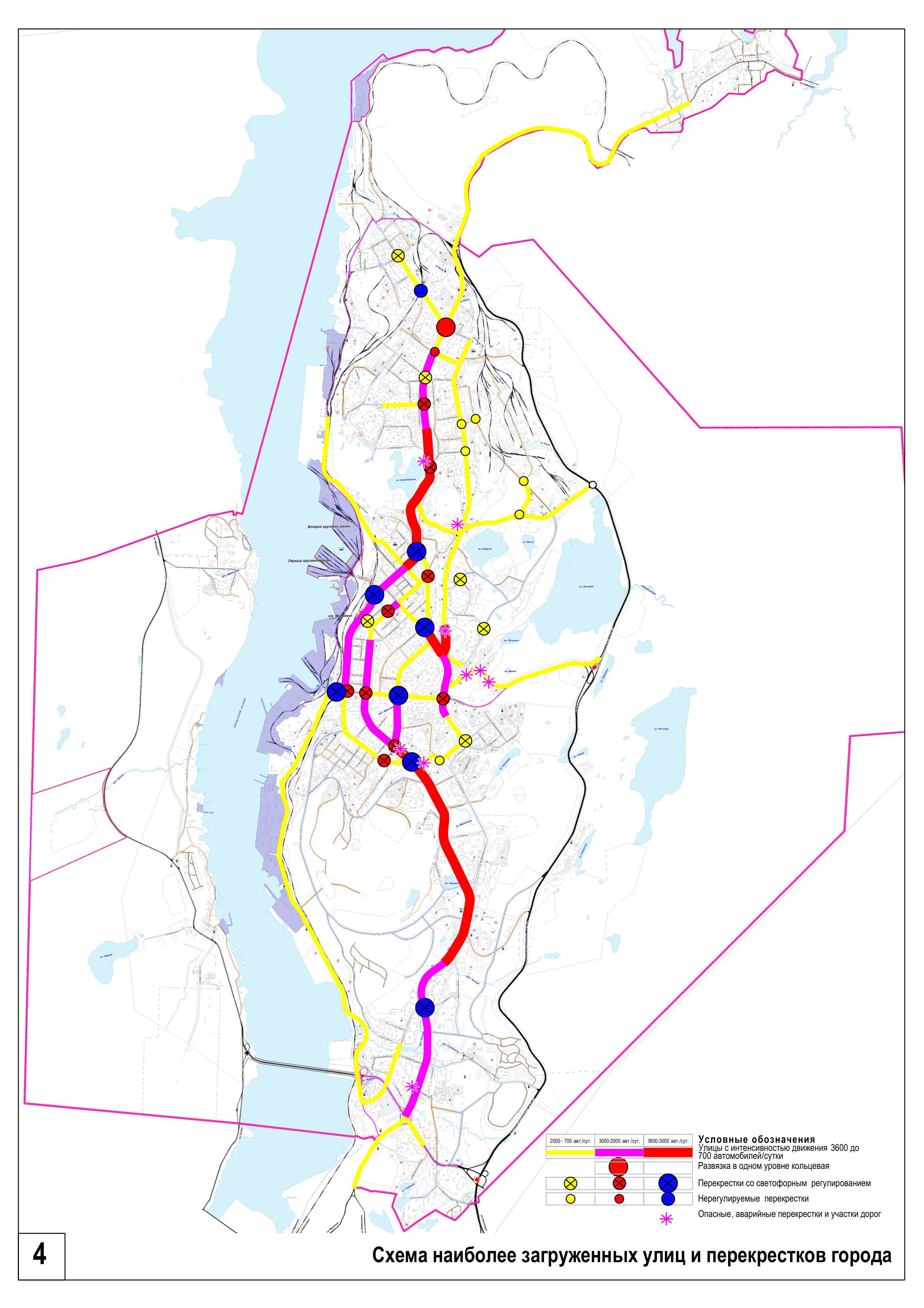 Программа развития транспортной инфраструктуры